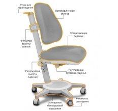 Детское кресло Mealux Cambrige